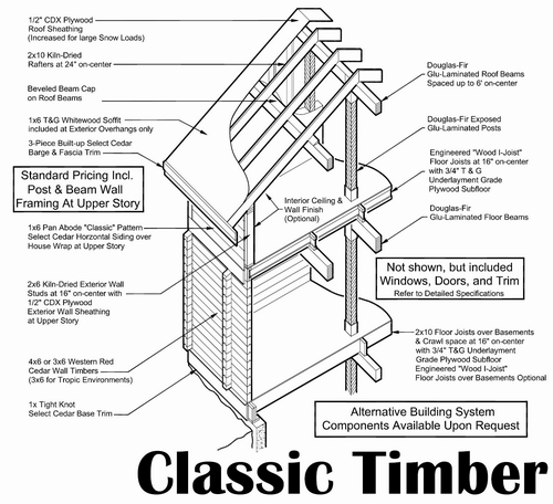 Classic Timber Isometric