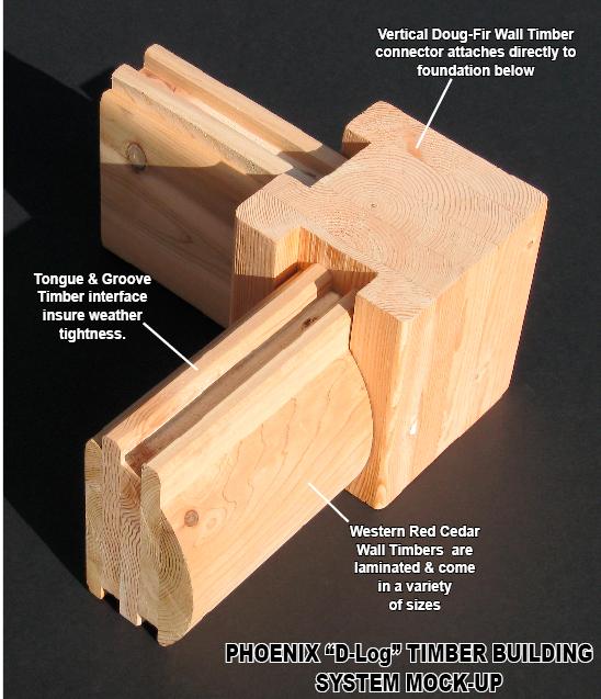 D Log Phoenix Cedar Timber Building System Defined   Pan Abode Cedar Homes