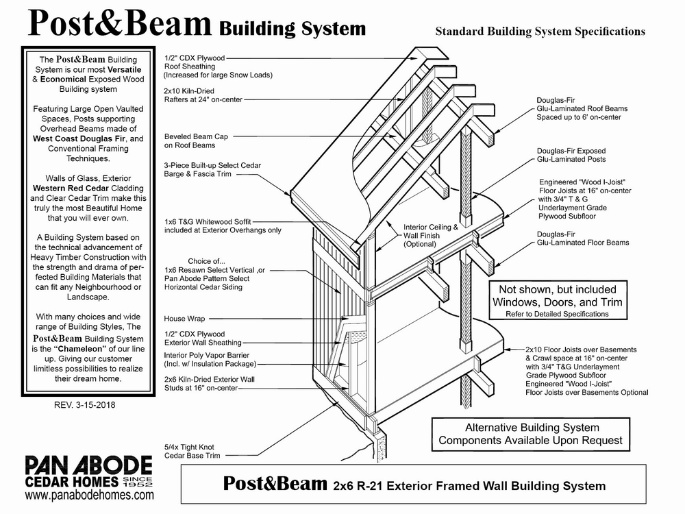 Pan abode cedar homes for Post and beam construction plans