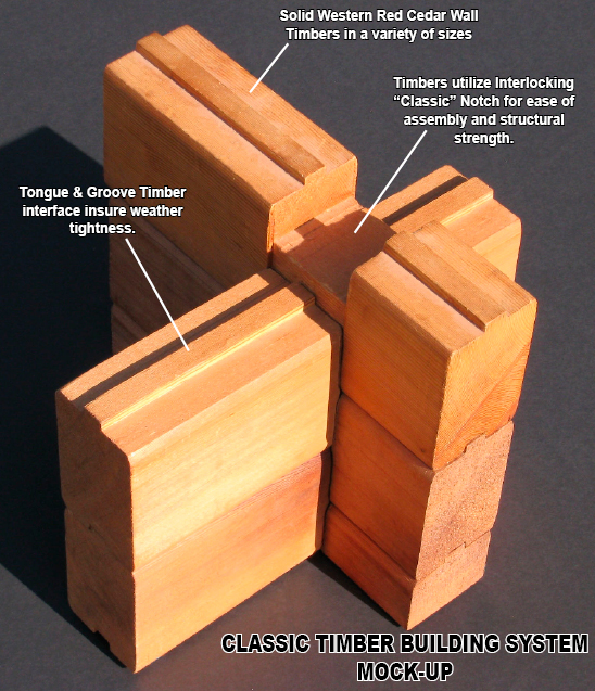 classic timber building system defined- pan abode cedar homes